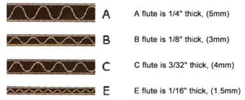 Different cardboard flute sizes