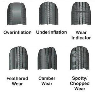 Uneven tread wear
