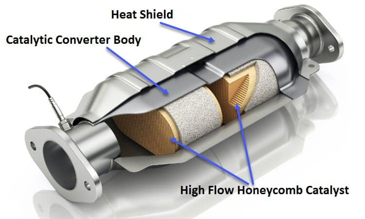 How to quiet a rattling catalytic converter