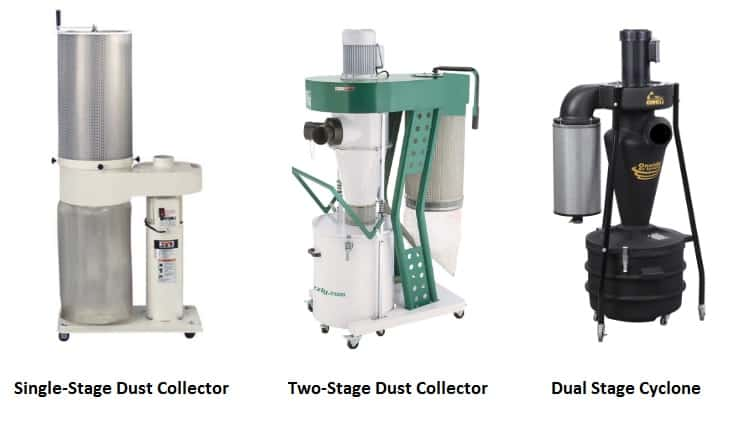 Types of Quiet Dust Collectors