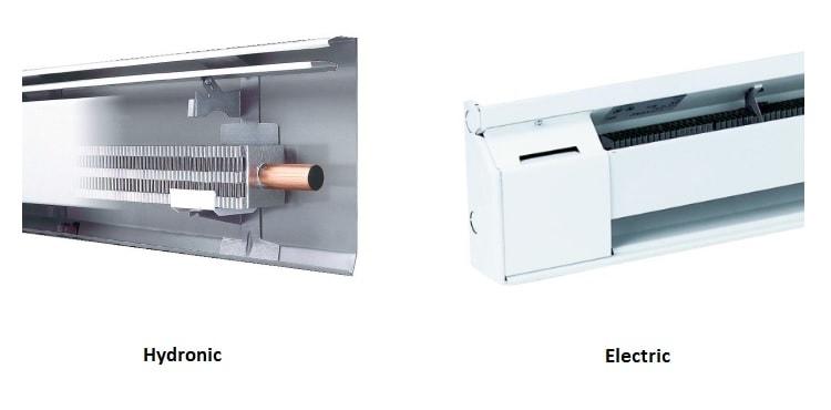 Types of Baseboard Heaters